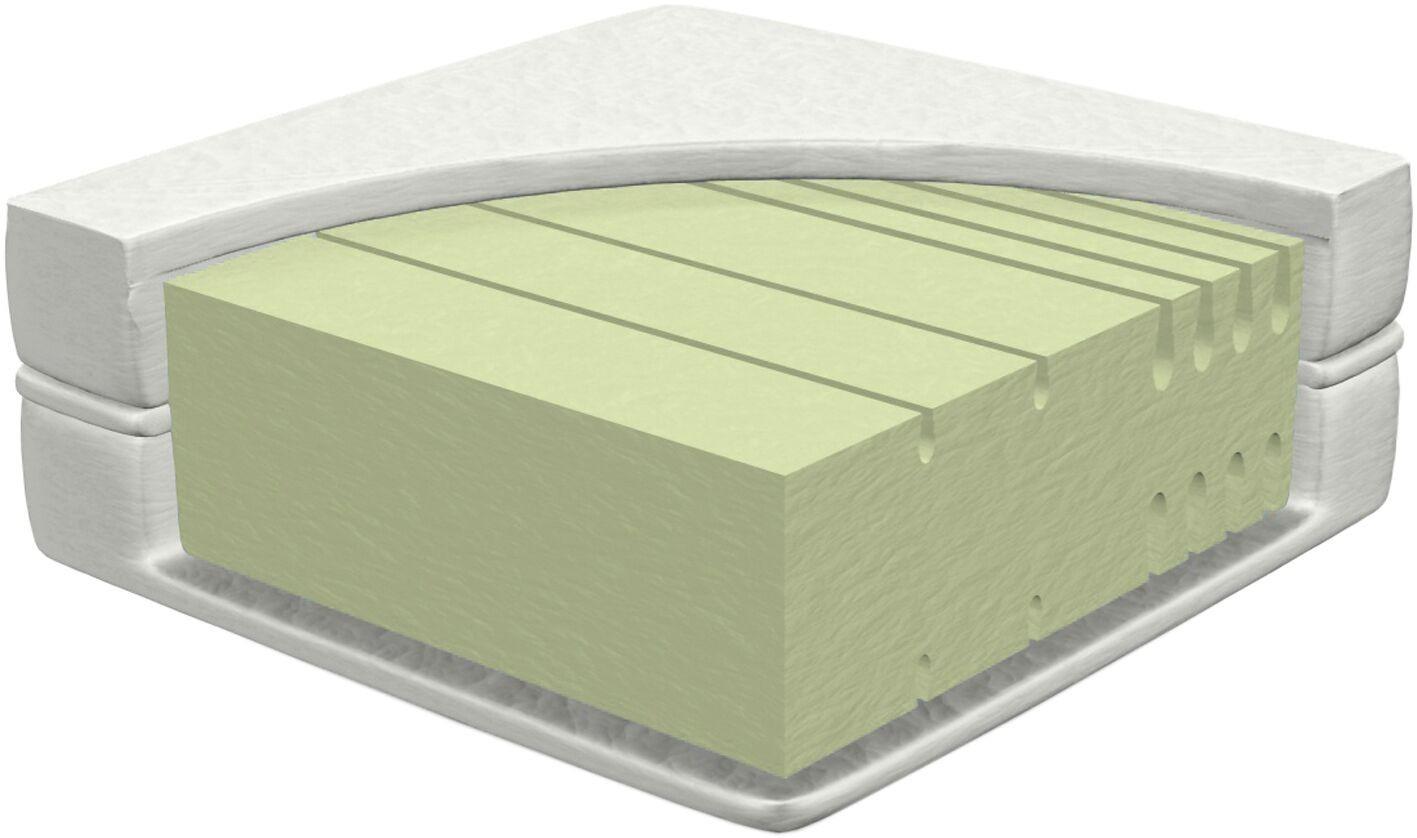 Materasso 90x200 cm schiuma 5 zone LifeTime | Cameretta di Pippi